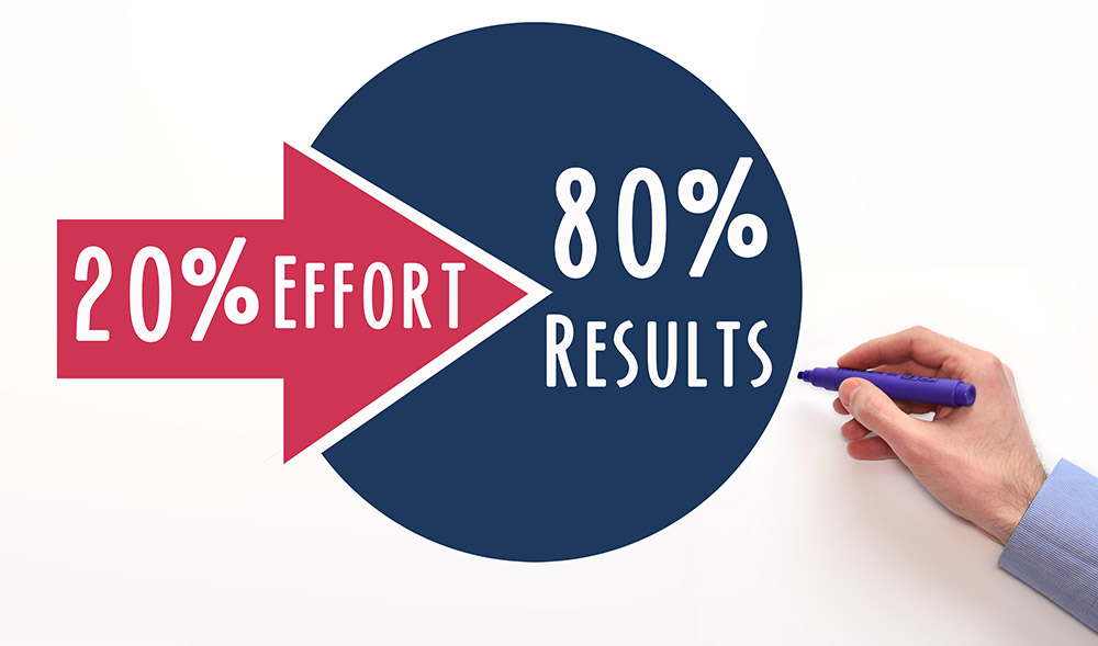 20% effort -80% results